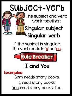 Subject Verb Agreement Rule Breakers